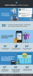 Twitter_Holiday_Infographic_V6